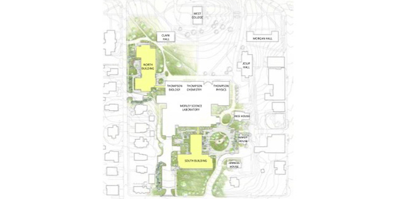 Science Center Site Plan